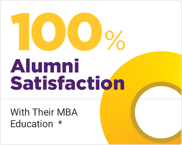 Accelerated 1 Year Online MBA | Ashland University's Online MBA Programs
