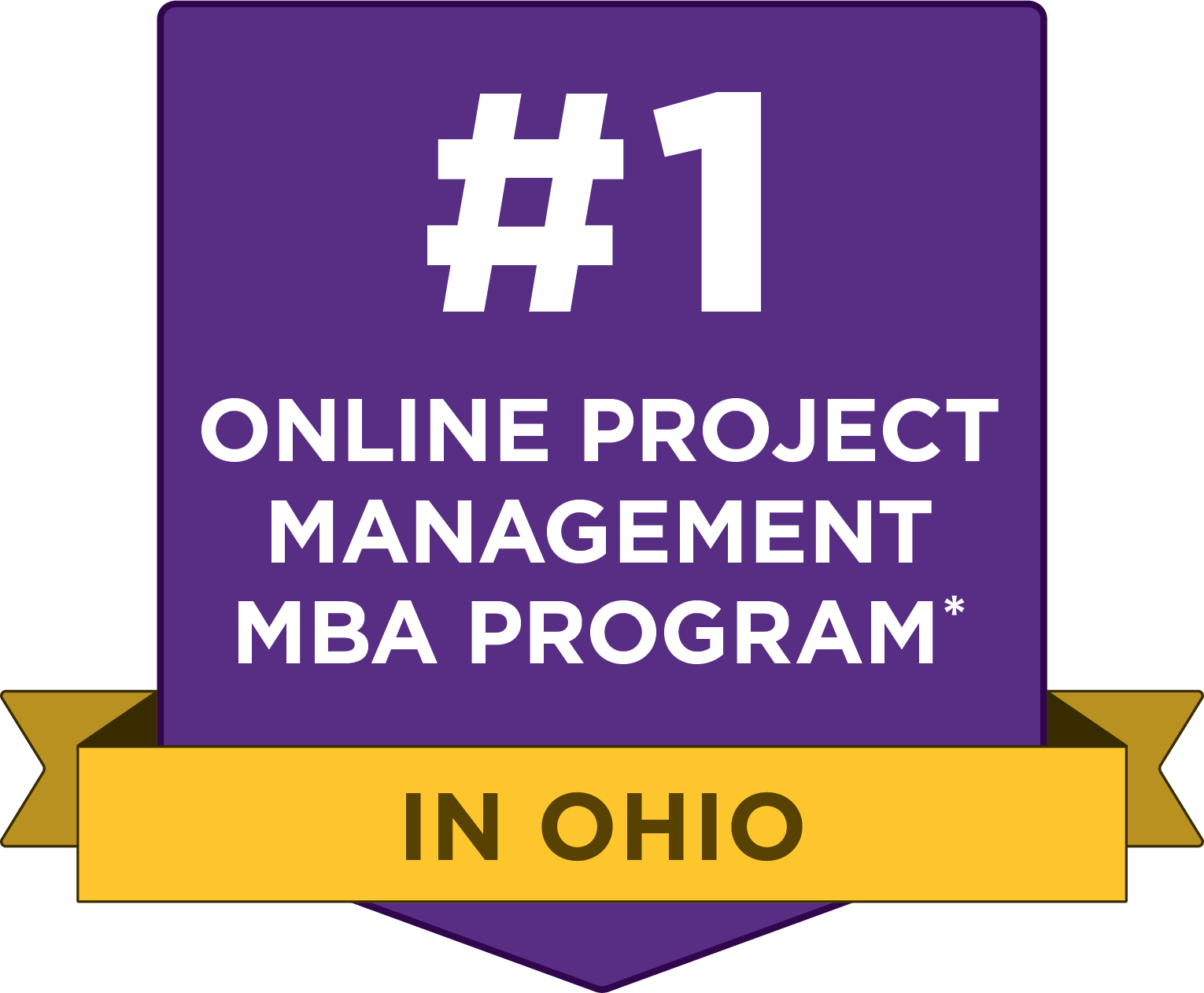 1 Year Online Mba From Ashland University In Ohio