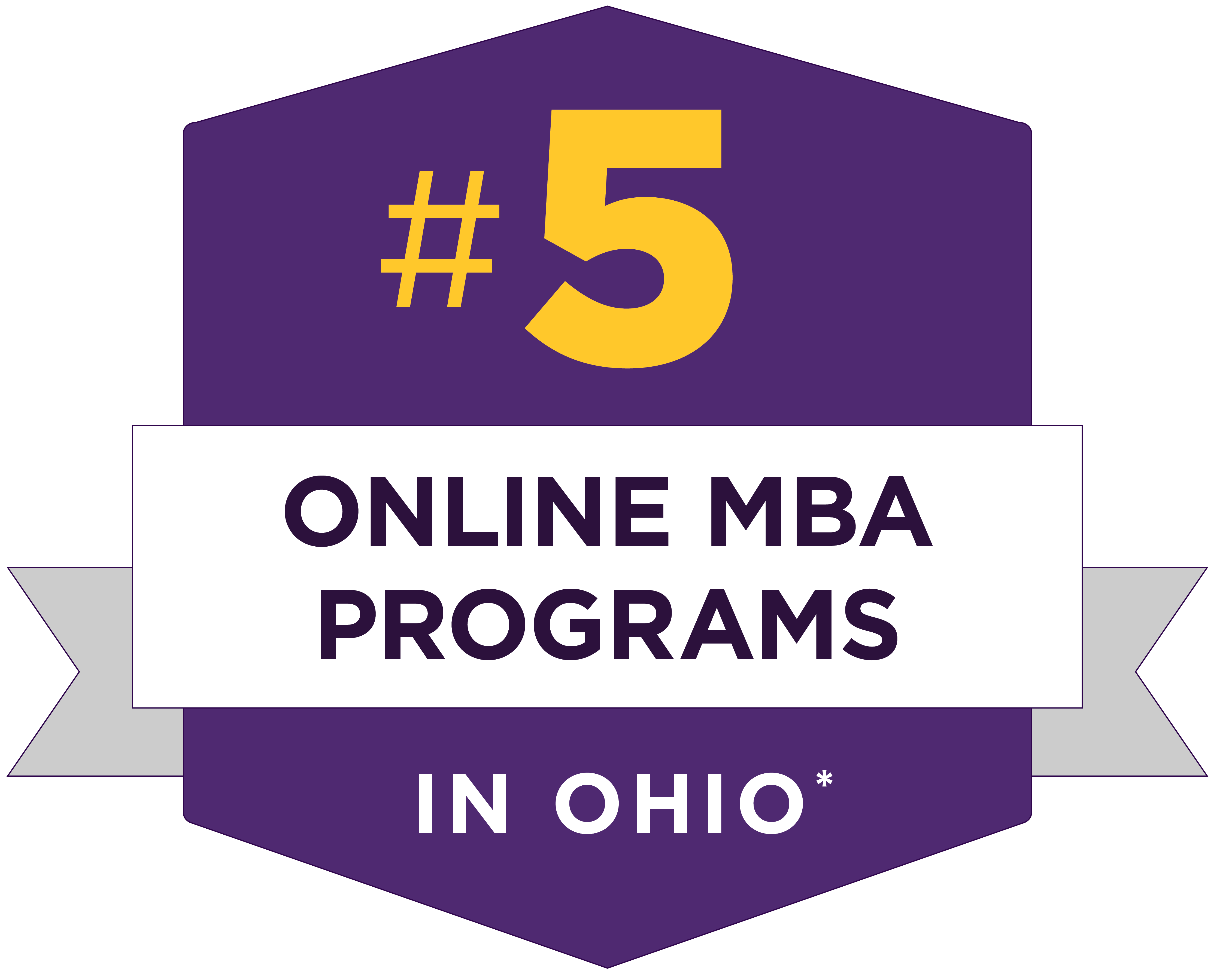 Online Mba No Gmat >> Sport Management Mba The 1 Year Sport Management Mba Online